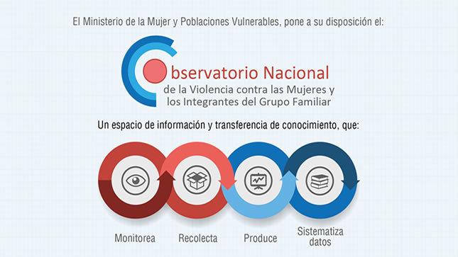 Ver campaña Observatorio Nacional de la Violencia contra las Mujeres y los Integrantes del Grupo Familiar