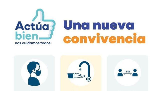 Ver campaña #Callao, es momento de aplicar las medidas sanitarias aprendidas