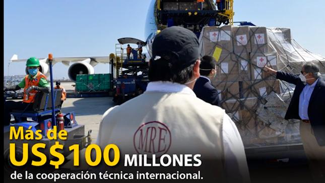 Ver campaña Más de USD 100 millones de la cooperación técnica internacional para la lucha contra la Covid-19