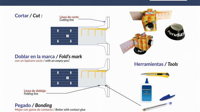 Ver campaña Maqueta del satélite PerúSAT-1