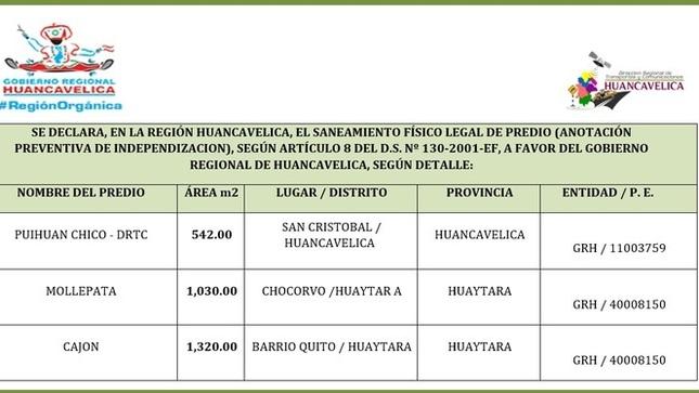 Ver campaña SANEAMIENTO FÍSICO LEGAL DE PREDIO