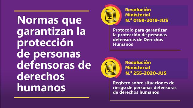 Normas que garantizan la protección de personas defensoras de derechos humanos