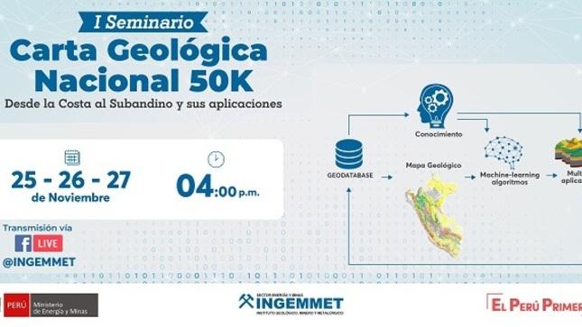 Ver campaña I Seminario Carta Geológica Nacional 50K