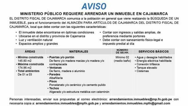 Ver campaña Aviso: Arrendamiento de inmueble - Cajamarca