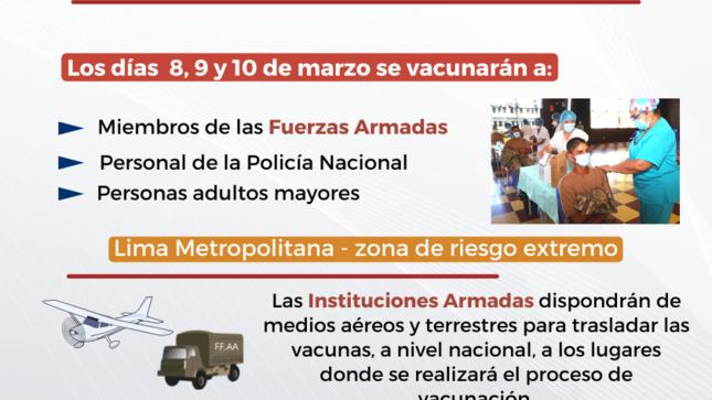Campaña de vacunación a los miembros de las Fuerzas Armadas