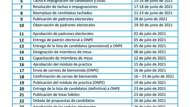 Convocatoria a elecciones generales UNASAM 2021