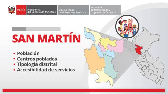 San Martín: información territorial