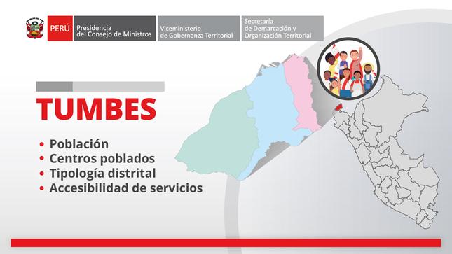 Tumbes: información territorial