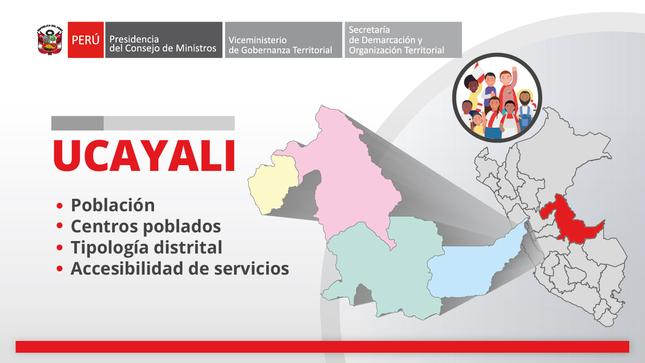 Ucayali: información territorial