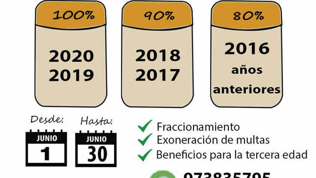 Amnistía Tributaria Impuesto Predial y Arbitrios Municipales