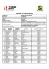 Vista preliminar de documento Lista de Participantes a la convocatoria de TRABAJA PERÚ