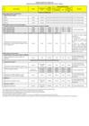 Vista preliminar de documento Tarifario de servicios de terceros del Sernanp