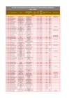 Vista preliminar de documento Listado relación de evaluadores vigentes 2017 - 2020