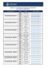 Vista preliminar de documento MESA DE PARTES VIRTUALES - DISTRITO FISCAL DE LIMA ESTE