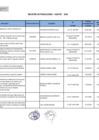 Vista preliminar de documento INF-PEN-Penalidades agosto 2020