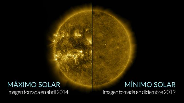 Inicio de un nuevo Ciclo de actividad Solar: El Ciclo Solar 25