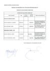 Vista preliminar de documento RESULTADO DE EVALUACION CURRICULAR  CAS 002-2020-GOREMAD/ORA-OP