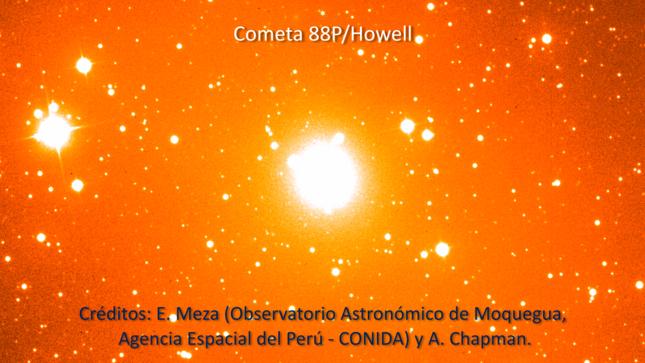El perihelio del Cometa 88P/Howell