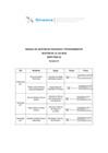 Vista preliminar de documento Manual de Gestión de Procesos y Procedimientos: Gestión de la calidad