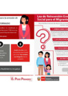 Vista preliminar de documento LEY DE REINSERCIÓN ECONÓMICA Y SOCIAL PARA EL MIGRANTE RETORNADO