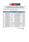 Vista preliminar de documento Lista de ciudadanos que aún son atendidos en establecimientos de salud del Ministerio de Salud y EsSalud (actualización)
