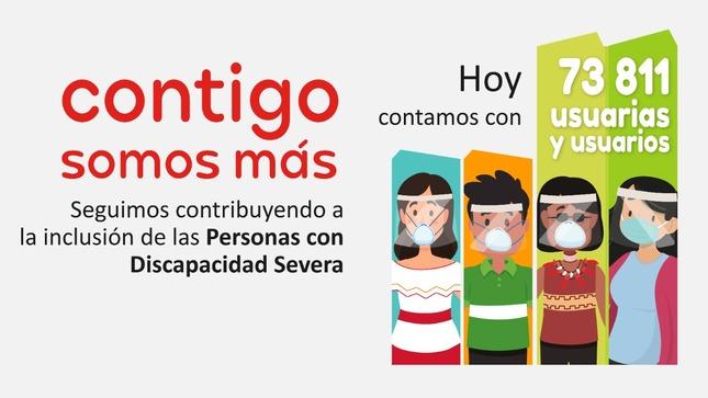 Programa Contigo del Midis crece en un 85% a nivel nacional, y alcanza a más de 74 mil peruanos con discapacidad severa