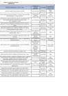 Vista preliminar de documento Penalidades DICIEMBRE 2020