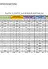 Vista preliminar de documento Estadísticas de visitantes a los museos de Lambayeque año 2020