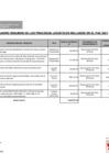 Vista preliminar de documento Plan Anual de Contrataciones - PAC Inicial 2021