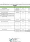 Vista preliminar de documento PAC - Plan Anual de Contrataciones del SENCICO