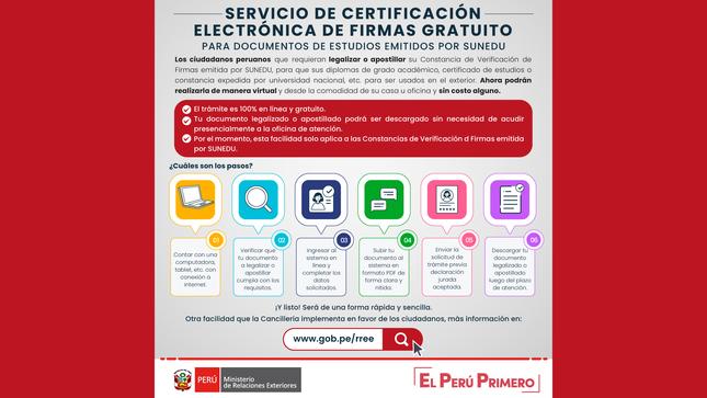 Certificación electrónica de firmas (legalización y apostilla) para documentos de estudios emitidos por SUNEDU