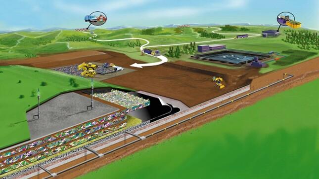Obras por Impuestos: Hay seis proyectos en gestión de residuos sólidos por S/ 105 millones