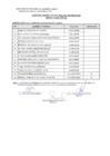 Vista preliminar de documento RESULTADO de la Convocatoria N.º 011-2021 (ASISTENTES DE CAMPO)