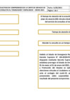 Vista preliminar de documento Cartas de Servicios  Consultas al Trabajador y Empleador