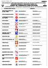 Vista preliminar de documento Publicación de carteles de candidatos