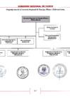Vista preliminar de documento Organigrama de la Gerencia Regional de Energía, Minas e Hidrocarburos