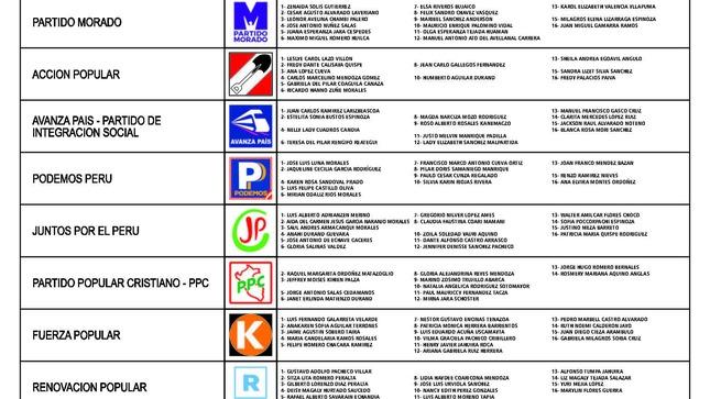 Publicación de carteles para Elecciones 2021