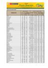 Vista preliminar de documento Reporte de Ingreso y Precios en el GRAN MERCADO MAYORISTA DE LIMA (GMML) - Abril 2021