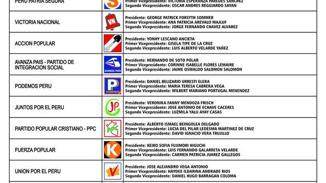 Elecciones Generales Perú 2021