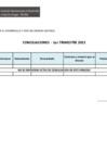 Vista preliminar de documento Actas de Conciliación de Devida 2021