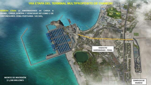 Desde Shanghái hasta Chancay: Perú acoge el primer puerto operado por una empresa china en América del Sur