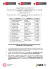 Vista preliminar de documento Comunicado N° 003-2021 - Postulantes aptos para la evaluación psicológica, psicométrica y de competencias - Convocatoria 001-2021-OSCE/VTCE