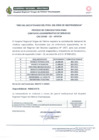 Vista preliminar de documento Cas COVID-19 HRVFCH - 2021