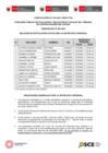 Vista preliminar de documento Comunicado N° 004-2021 - Relación de postulantes aptos para la entrevista personal - Convocatoria 001-2021-OSCE/VTCE