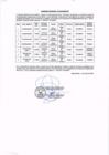 Vista preliminar de documento Saneamiento Físico Legal de los Bienes Inmuebles de Propiedad del Estado