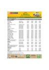 Vista preliminar de documento Reporte de Ingreso y Precios en el MERCADO MAYORISTA DE PRODUCTORES - Junio 2021