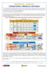 Vista preliminar de documento Boletín Climático Costero mayo 2021
