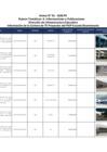 Vista preliminar de documento Información de la Cartera de 75 Proyectos del PEIP Escuela Bicentenario