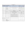 Vista preliminar de documento Penalidades MAYO 2021