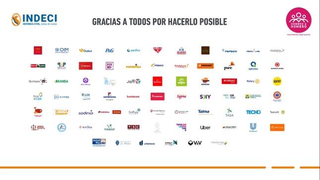 INDECI y Hombro a Hombro reconocen a empresas solidarias